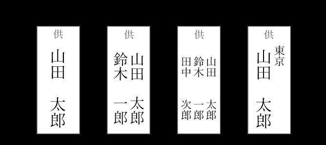 立て札の書き方(個人の場合)